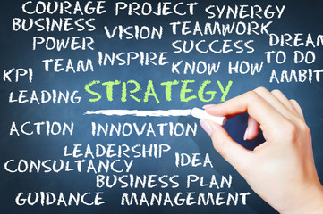 Business strategy or vision with words on blackboard