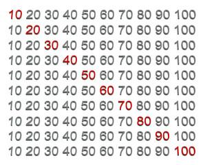 10, 20, 30 ,40, 50 ,60, 70, 80 ,90, 100 sayı tasarımı