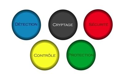 présentation  sécurité informatique