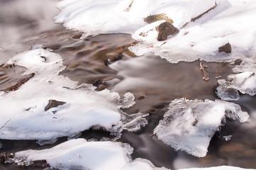 Acqua neve e ghiaccio