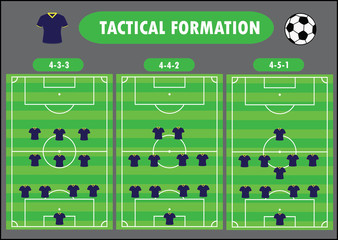 Soccer team formation