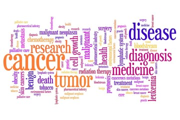 Cancer treatment - words concept