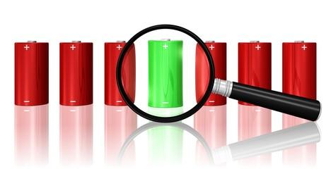 Batterien im Test - problematische Abfallstoffe, saubere Energie