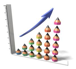成績のグラフ