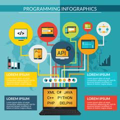 Programming Infographics Set