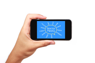 Social Media Concept Smart Phone With Hand