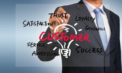 customer idea bulb handwritten by businessman