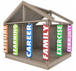 Family Career Learning Leisure Exercise Community Strong Foundat