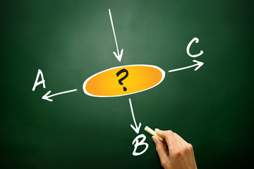 Decide which way to go?, business concept on blackboard