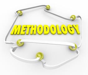 Methodology Process Procedure Steps Instructions Organized Plan