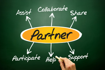 Partner diagram, business concept on blackboard