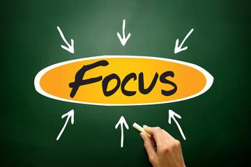 Focus arrows directions, business concept on blackboard