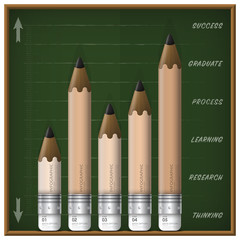 Education And Learning Step Infographic With Pencil Diagram
