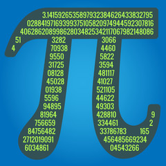 Pi Math Illustration