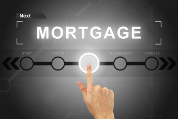 hand clicking financial mortgage button on a screen interface