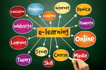 E-learning mind map, business concept on blackboard