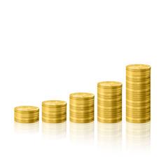 Steigerung des Goldpreises
