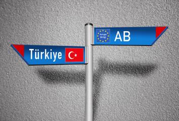 Yön işareti, Türkiye-AB