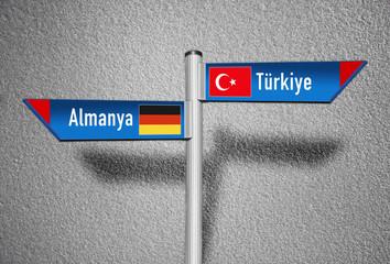 Yön işareti, Türkiye-Almanya