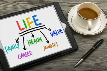 life concept on tablet pc