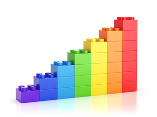 Toy blocks graph