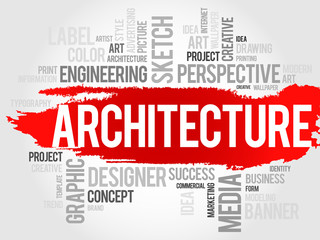 Architecture word cloud concept