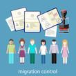 Migration control - 80379273