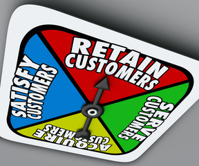 Retain Serve Satisfy Acquire Customers Game Board Spinner