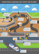 Airport infographic about luggage carousel vector - 80446246