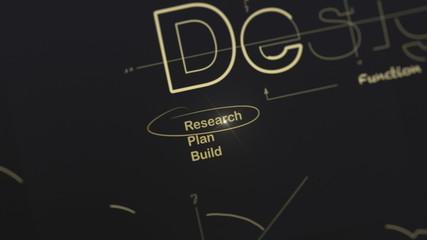 A Blueprint for Design Gold Version