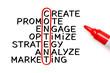 Leinwanddruck Bild - Content Crossword Marker Concept