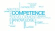 Competence development skills word tag cloud blue animation