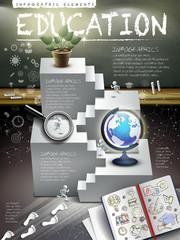 education infographics wooden framed blackboard
