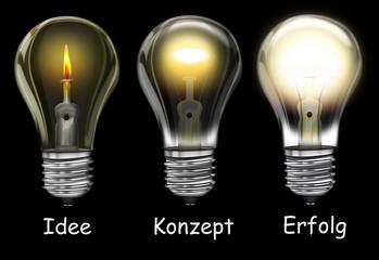 Glühbirne - Idee, Konzept, Erfolg