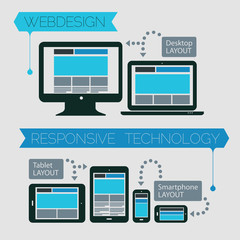 Responsive webdesign technology template