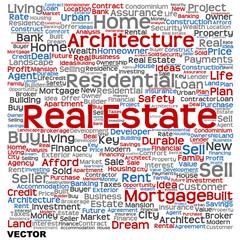 Vector conceptual real estate word cloud