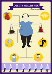 vector illustrator illustration fat obese health risk concept