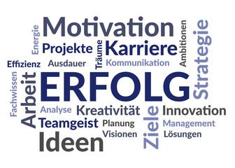 Wordcloud Erfolg