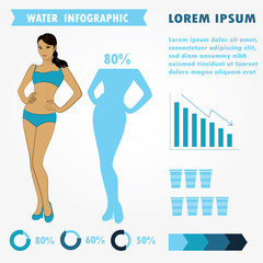 Female and water infographics, vector illustration