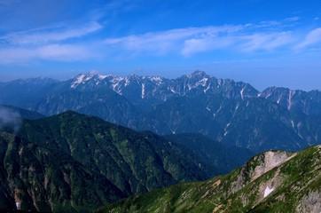 唐松岳からの剣岳