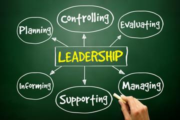 Leadership mind map, business concept on blackboard