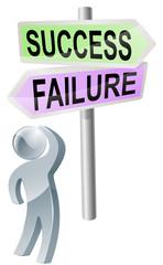 Success or Failure decision