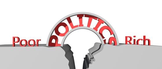 Politiek vormt brug tussen rijk en arm