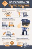 Traffic Violation Infographic poster