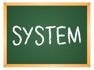 system word on chalk board