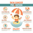 skin cancer prevention infographic - 80776617