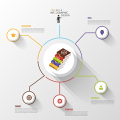 Modern business Infographics circle with books. Vector