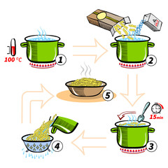 Step by step recipe infographic for cooking pasta