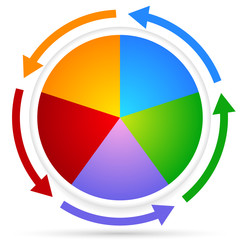 Circular Chart Element. Pie chart with arrows around it.