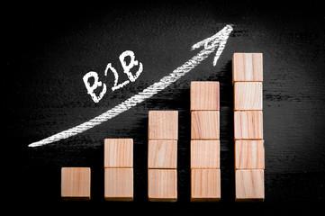 Word B2B on ascending arrow above bar graph